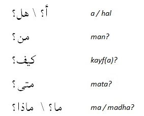arabic-question-words-featured