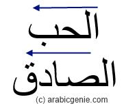 Another way to write Arabic vertically with words underneath each other